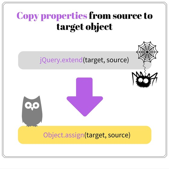 Use Object.assign() to copy properties from source to target objects