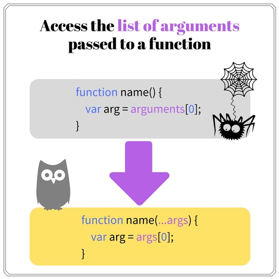 Use rest parameter instead of arguments object in JavaScript function